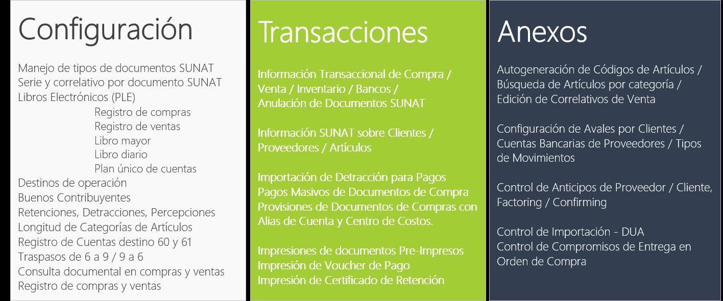 Localización B2B Perú